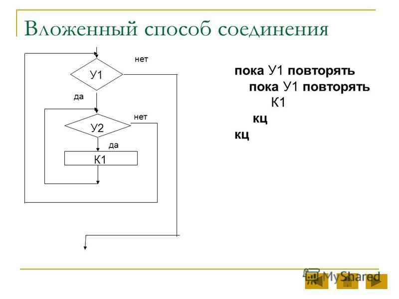 Вложенный способ соединения У1 да нет У2 да К1 нет пока У1 повторять К1 кц
