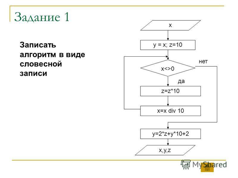 Задание 1 x<>0 x y = x; z=10 да x=x div 10 z=z*10 x,y,z нет y=2*z+y*10+2 Записать алгоритм в виде словесной записи