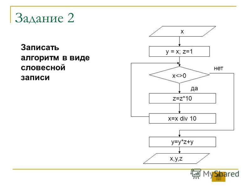 Задание 2 x<>0 x y = x; z=1 да x=x div 10 z=z*10 x,y,z нет y=y*z+y Записать алгоритм в виде словесной записи