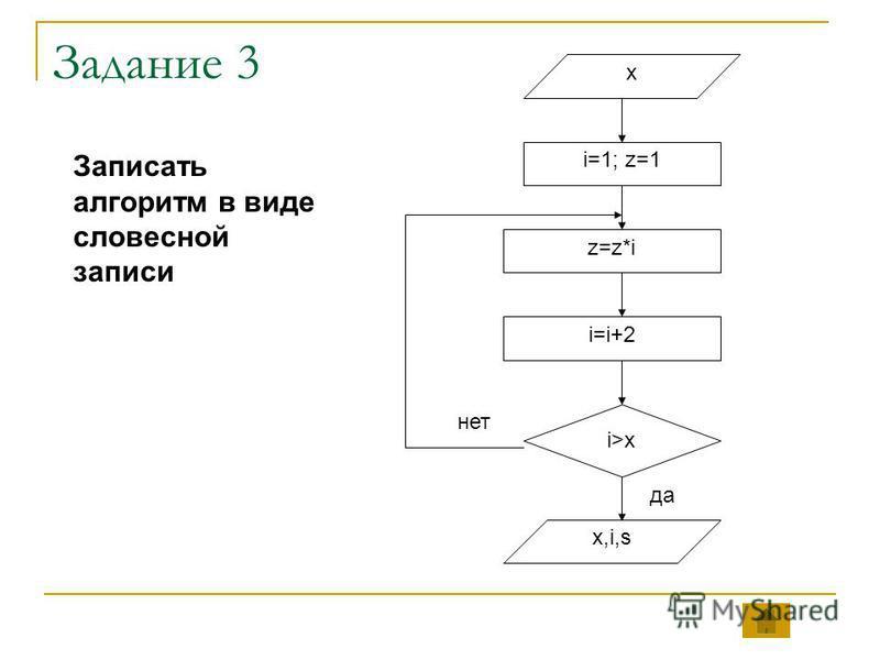 Задание 3 i>x x i=1; z=1 да i=i+2 z=z*i x,i,s нет Записать алгоритм в виде словесной записи
