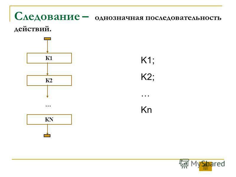 Следование – однозначная последовательность действий. K1; K2; … Kn К1К1 К2 КNКN …