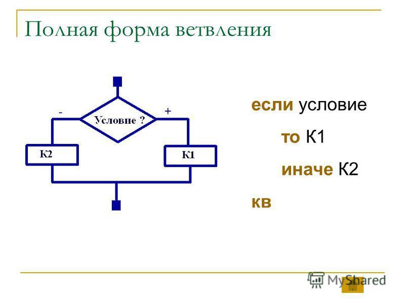 Полная форма ветвления если условие то К1 иначе К2 кв
