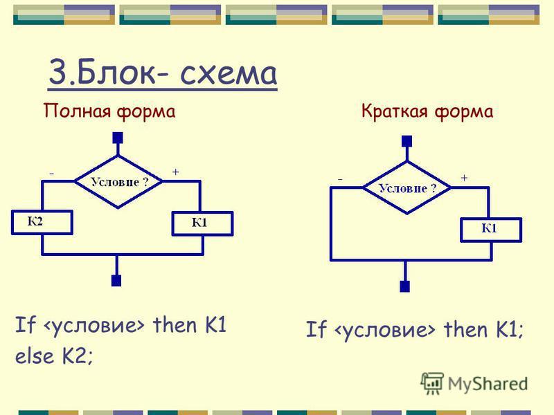 3.Блок- схема If then K1 else K2; If then K1; Полная форма Краткая форма