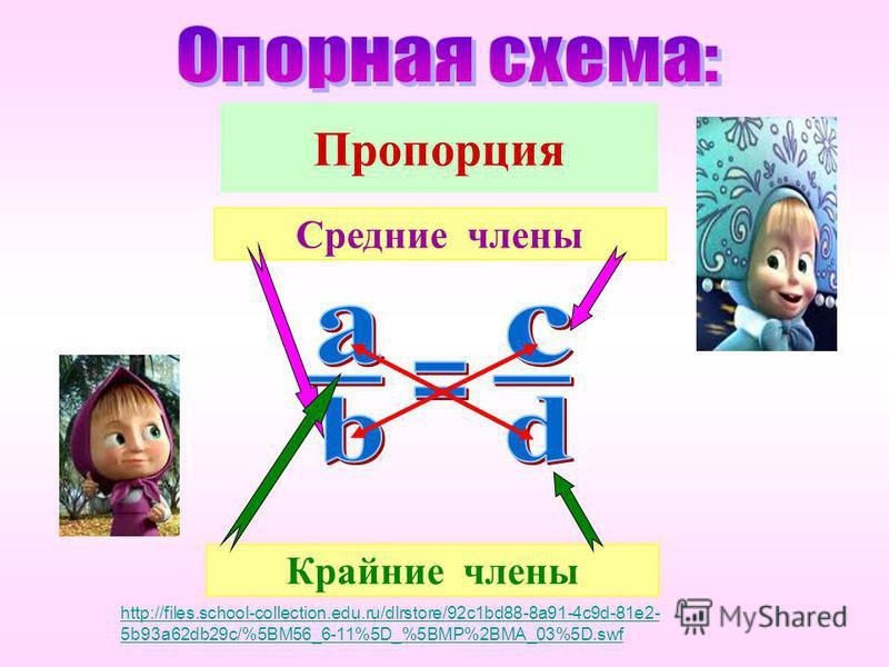 Средние члены Пропорция http://files.school-collection.edu.ru/dlrstore/92c1bd88-8a91-4c9d-81e2- 5b93a62db29c/%5BM56_6-11%5D_%5BMP%2BMA_03%5D.swf