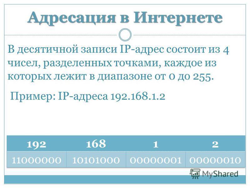 Адресация в Интернете В десятичной записи IP-адрес состоит из 4 чисел, разделенных точками, каждое из которых лежит в диапазоне от 0 до 255. Пример: IP-адреса 192.168.1.2
