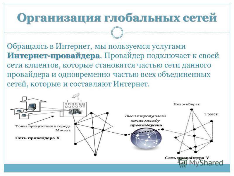 Организация глобальных сетей Интернет-провайдера. Обращаясь в Интернет, мы пользуемся услугами Интернет-провайдера. Провайдер подключает к своей сети клиентов, которые становятся частью сети данного провайдера и одновременно частью всех объединенных