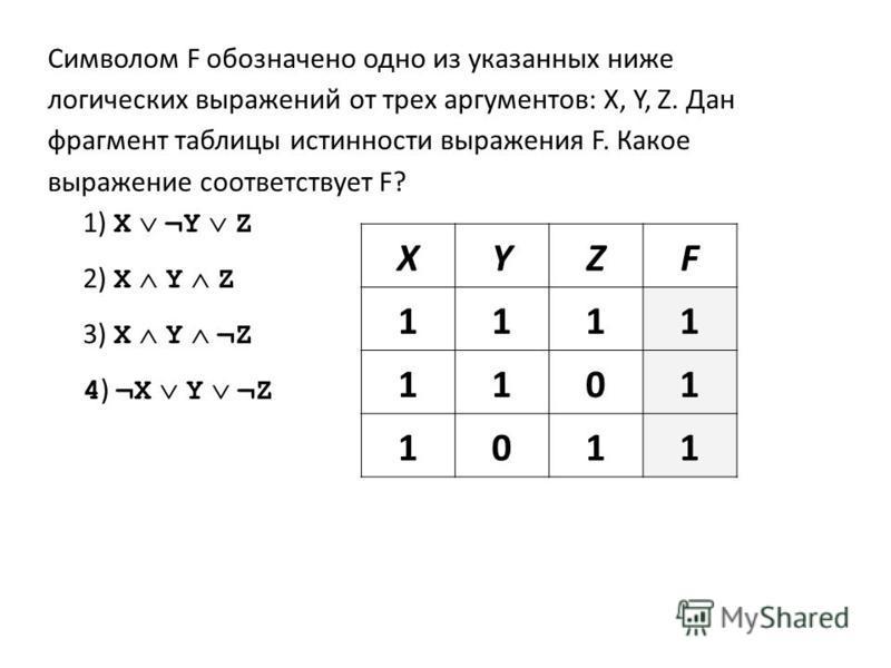 Символом F обозначено одно из указанных ниже логических выражений от трех аргументов: X, Y, Z. Дан фрагмент таблицы истинности выражения F. Какое выражение соответствует F? 1) X ¬Y Z 2) X Y Z 3) X Y ¬Z 4 ) ¬X Y ¬Z XYZF 1111 1101 1011
