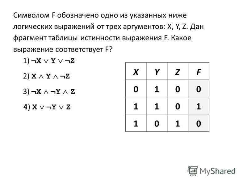 Символом F обозначено одно из указанных ниже логических выражений от трех аргументов: X, Y, Z. Дан фрагмент таблицы истинности выражения F. Какое выражение соответствует F? 1) ¬X Y ¬Z 2) X Y ¬Z 3) ¬X ¬Y Z 4 ) X ¬Y Z XYZF 0100 1101 1010