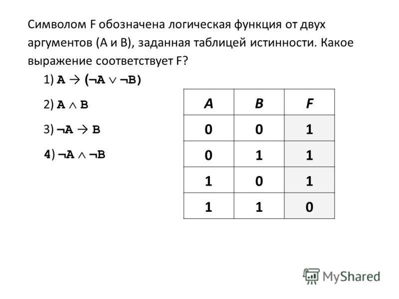 Символом F обозначена логическая функция от двух аргументов (A и B), заданная таблицей истинности. Какое выражение соответствует F? 1) A ( ¬A ¬B) 2) A B 3) ¬A B 4 ) ¬A ¬B ABF 001 011 101 110