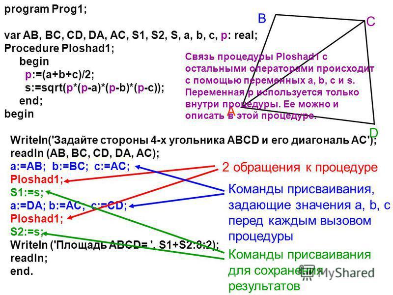 program Prog1; var AB, BC, CD, DA, AC, S1, S2, S, a, b, c, p: real; Procedure Ploshad1; begin p:=(a+b+c)/2; s:=sqrt(p*(p-a)*(p-b)*(p-c)); end; begin Writeln('Задайте стороны 4-х угольника ABCD и его диагональ AC'); readln (AB, BC, CD, DA, AC); a:=AB;