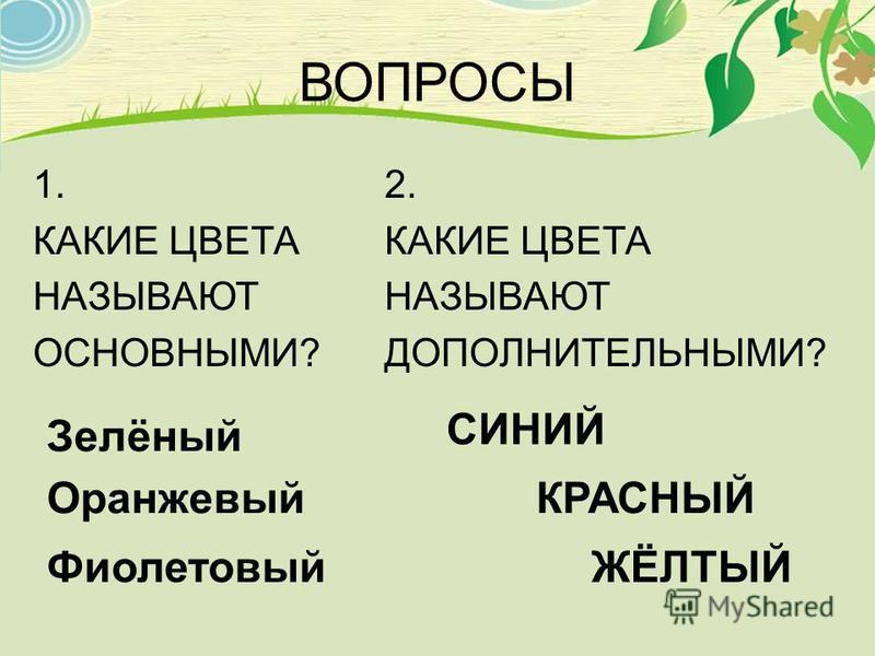 ВОПРОСЫ 1. КАКИЕ ЦВЕТА НАЗЫВАЮТ ОСНОВНЫМИ? 2. КАКИЕ ЦВЕТА НАЗЫВАЮТ ДОПОЛНИТЕЛЬНЫМИ? КРАСНЫЙ ЖЁЛТЫЙ СИНИЙ Зелёный Оранжевый Фиолетовый