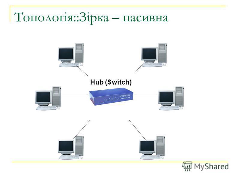 Топологія::Зірка – пасивна Hub (Switch)