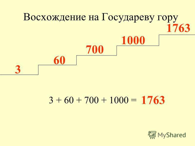 Восхождение на Государеву гору 3 + 60 + 700 + 1000 = 60 3 700 1763 1000 1763