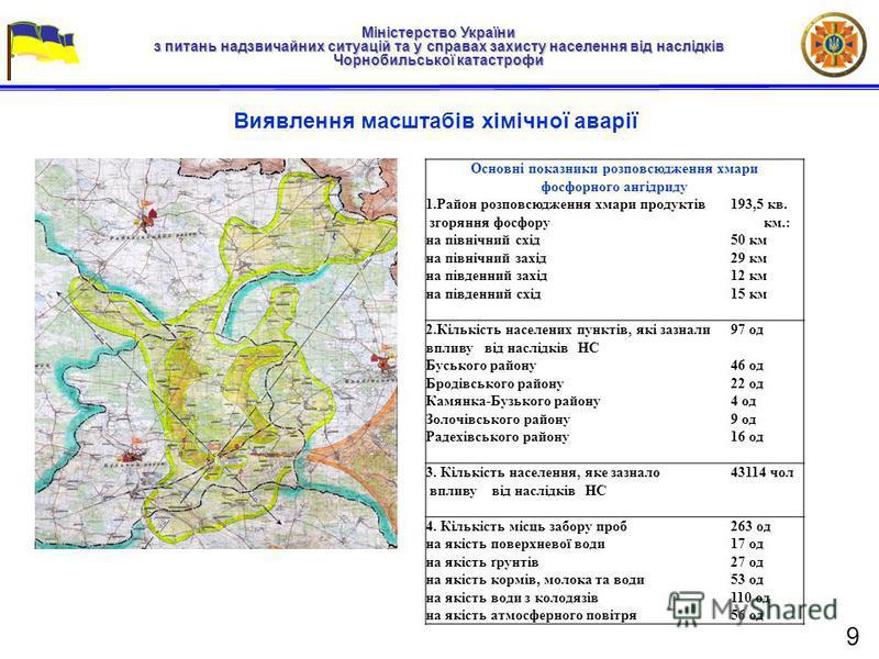 Міністерство України з питань надзвичайних ситуацій та у справах захисту населення від наслідків Чорнобильської катастрофи Основні показники розповсюдження хмари фосфорного ангідриду 1.Район розповсюдження хмари продуктів згоряння фосфору 193,5 кв. к