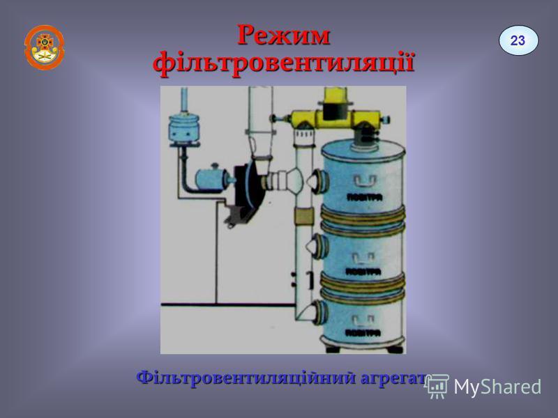 Режим фільтровентиляції 23 Фільтровентиляційний агрегат