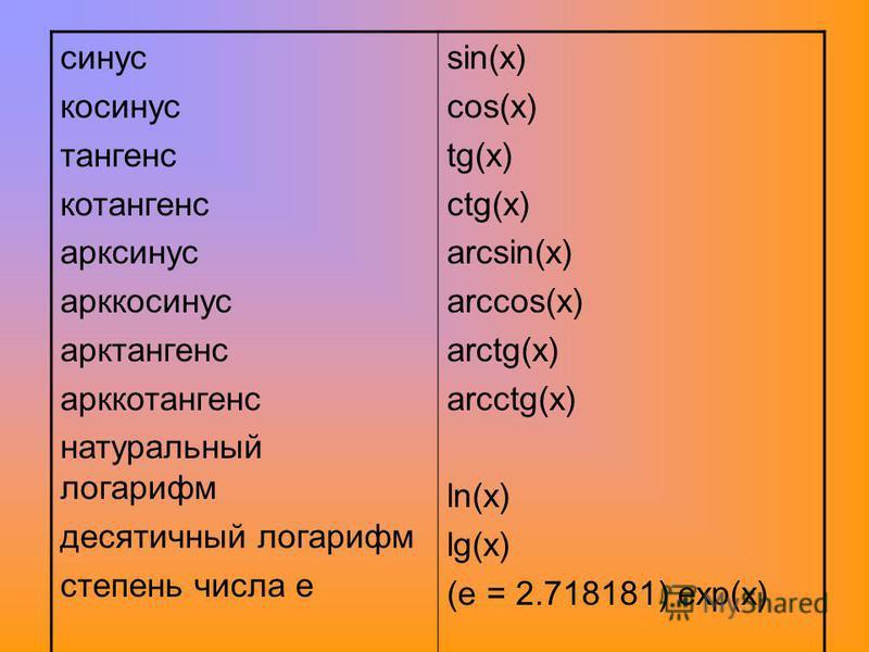 синус косинус тангенс котангенс арксинус арккосинус арктангенс арккотангенс натуральный логарифм десятичный логарифм степень числа e sin(x) cos(x) tg(x) ctg(x) arcsin(x) arccos(x) arctg(x) arcctg(x) ln(x) lg(x) (e = 2.718181) exp(x)