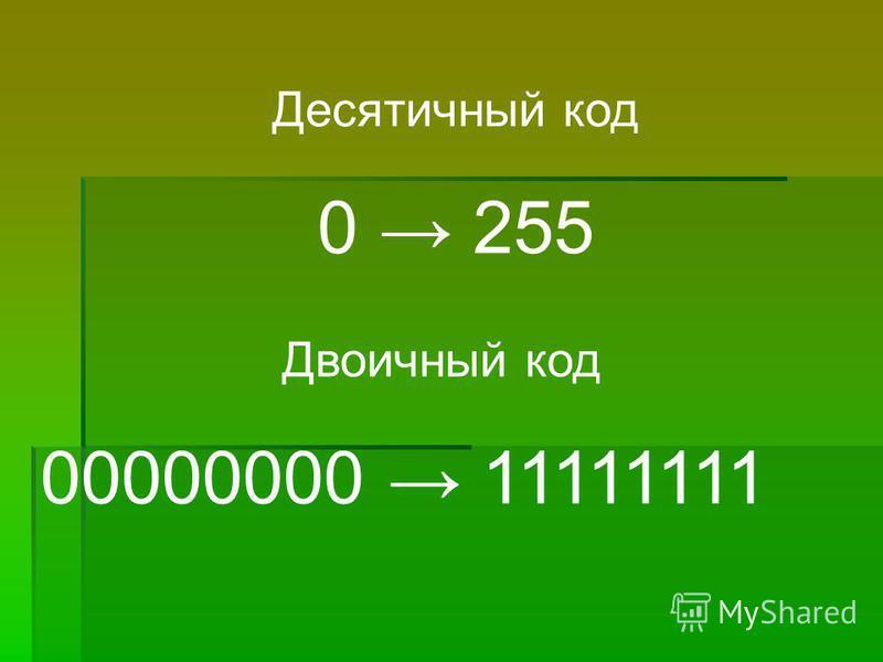 Десятичный код 0 255 Двоичный код 00000000 11111111