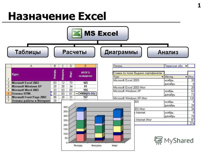 1 Назначение Excel