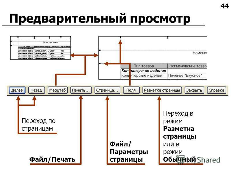 44 Предварительный просмотр Файл/Печать Переход по страницам Файл/ Параметры страницы Переход в режим Разметка страницы или в режим Обычный