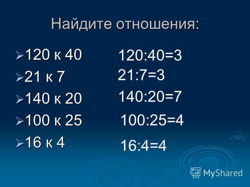 Найдите отношения: 120 к 40 120 к 40 21 к 7 21 к 7 140 к 20 140 к 20 100 к 25 100 к 25 16 к 4 16 к 4 120:40=3 21:7=3 140:20=7 100:25=4 16:4=4
