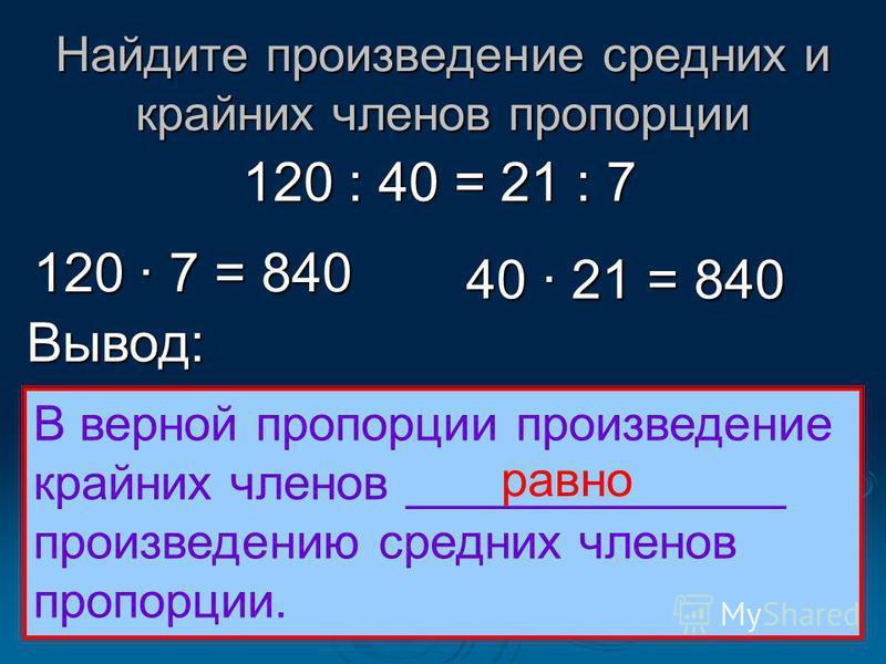 Найдите произведение средних и крайних членов пропорции 120 : 40 = 21 : 7 120 · 7 = 840 40 · 21 = 840 Вывод: В верной пропорции произведение крайних членов ______________ произведению средних членов пропорции. равно