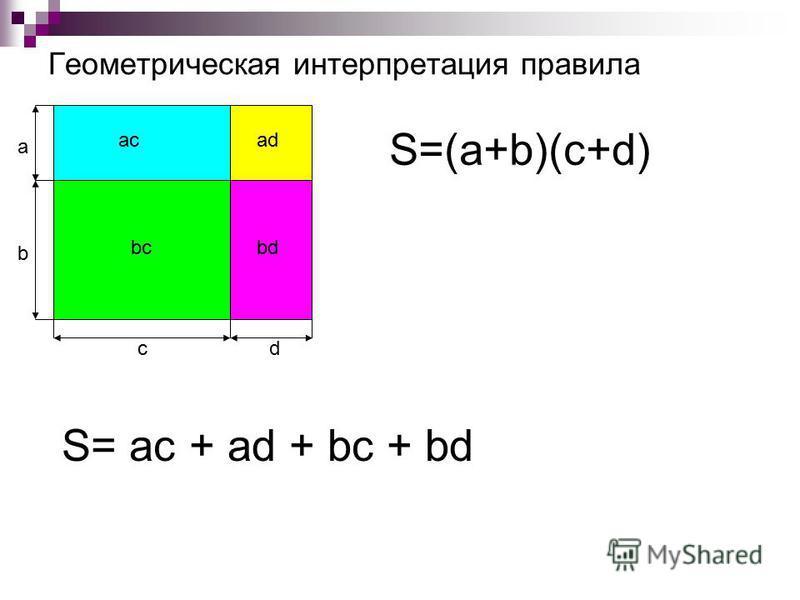 Геометрическая интерпретация правила a b cd S=(a+b)(c+d) S= ac + ad + bc + bd acad bcbd