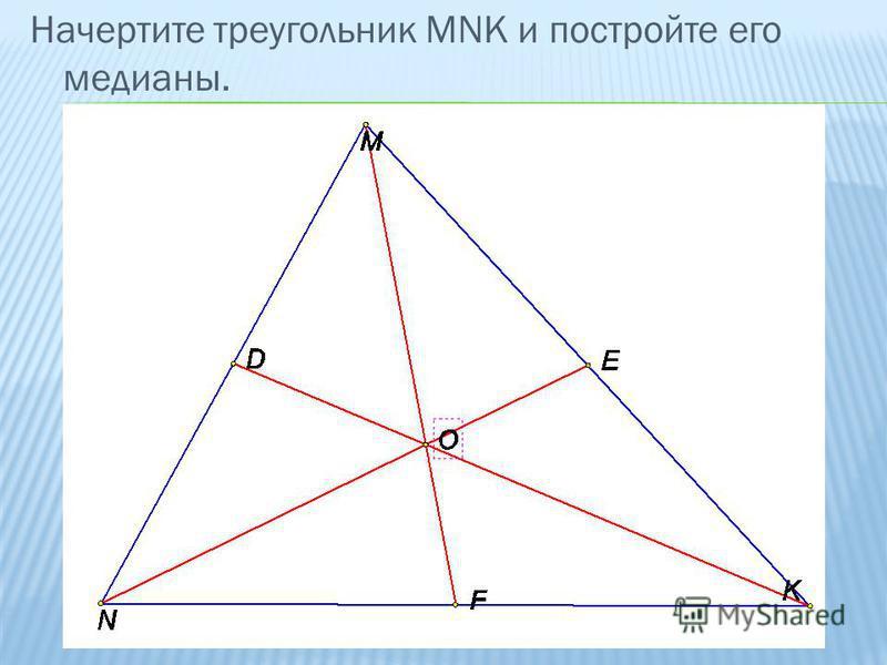 Начертите треугольник MNK и постройте его медианы.