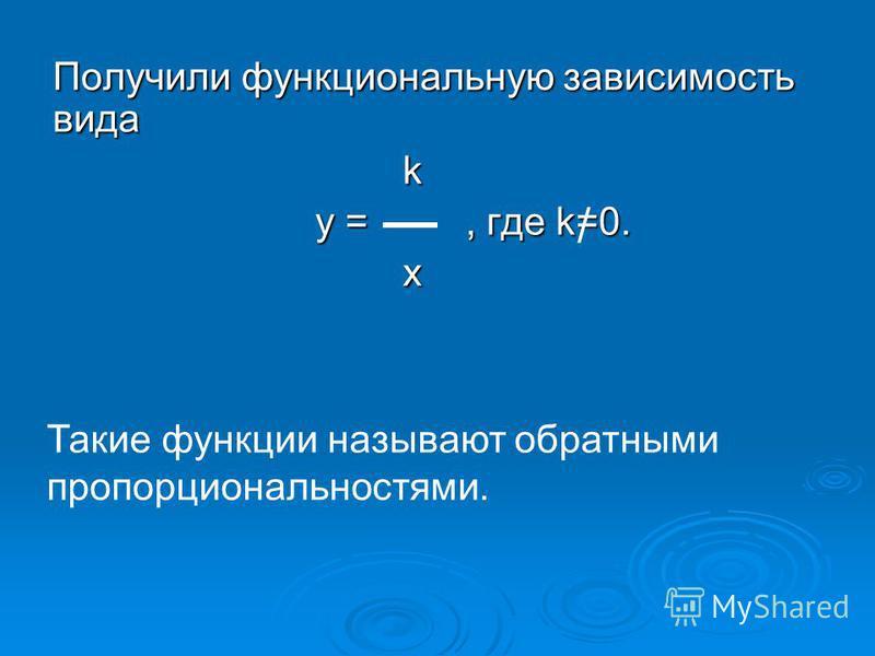 Получили функциональную зависимость вида k у =, где k=0. х / Такие функции называют обратными пропорциональностями.
