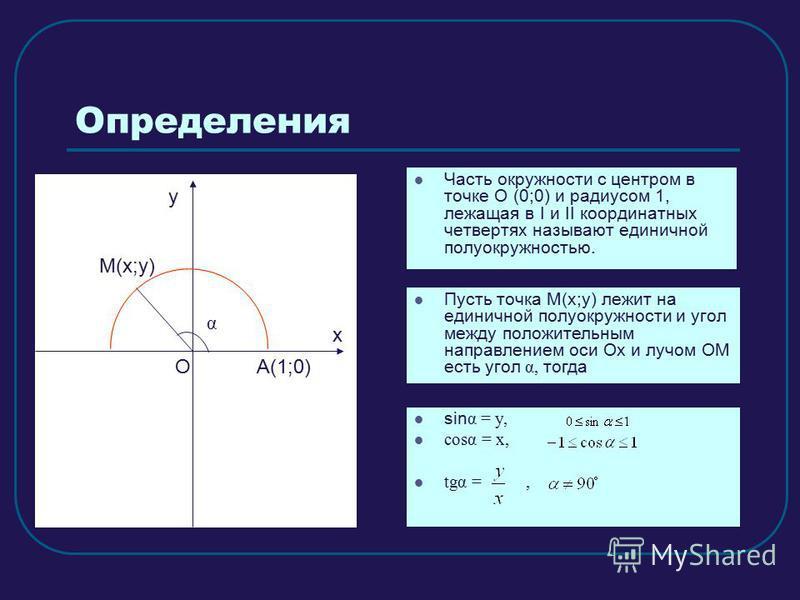 ОА(1;0) у х sin α = y, cost = x, tgα =, Определения Часть окружности с центром в точке О (0;0) и радиусом 1, лежащая в I и II координатных четвертях называют единичной полуокружностью. М(х;у) α Пусть точка М(х;у) лежит на единичной полуокружности и у