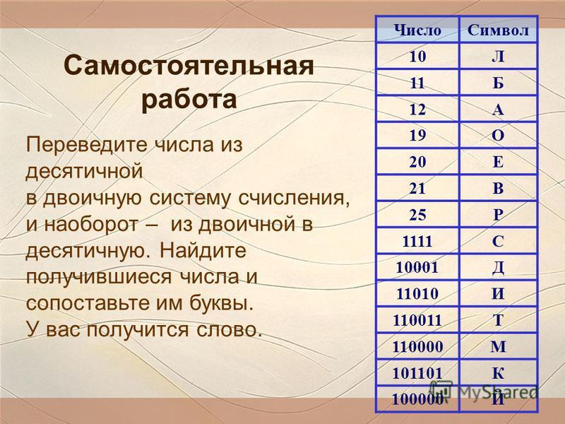 Самостоятельная работа Переведите числа из десятичной в двоичную систему счисления, и наоборот – из двоичной в десятичную. Найдите получившиеся числа и сопоставьте им буквы. У вас получится слово. Число Символ 10Л 11Б 12А 19О 20Е 21В 25Р 1111С 10001Д