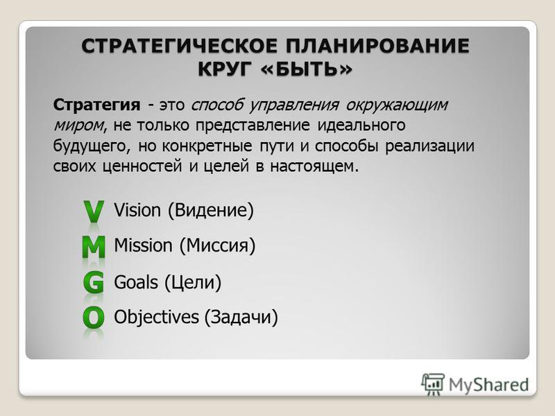 СТРАТЕГИЧЕСКОЕ ПЛАНИРОВАНИЕ КРУГ «БЫТЬ» Стратегия - это способ управления окружающим миром, не только представление идеального будущего, но конкретные пути и способы реализации своих ценностей и целей в настоящем. Vision (Видение) Mission (Миссия) Go