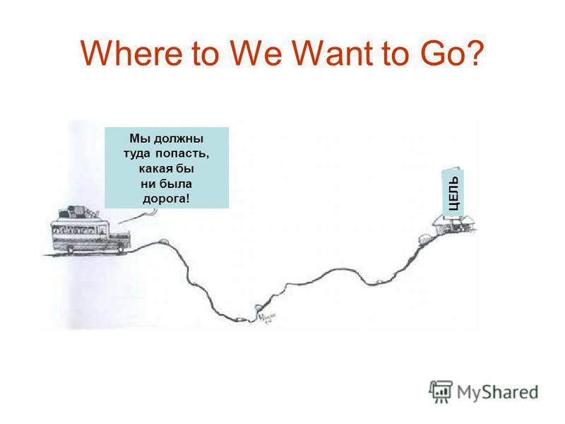 Where to We Want to Go? Мы должны туда попасть, какая бы ни была дорога! ЦЕЛЬ
