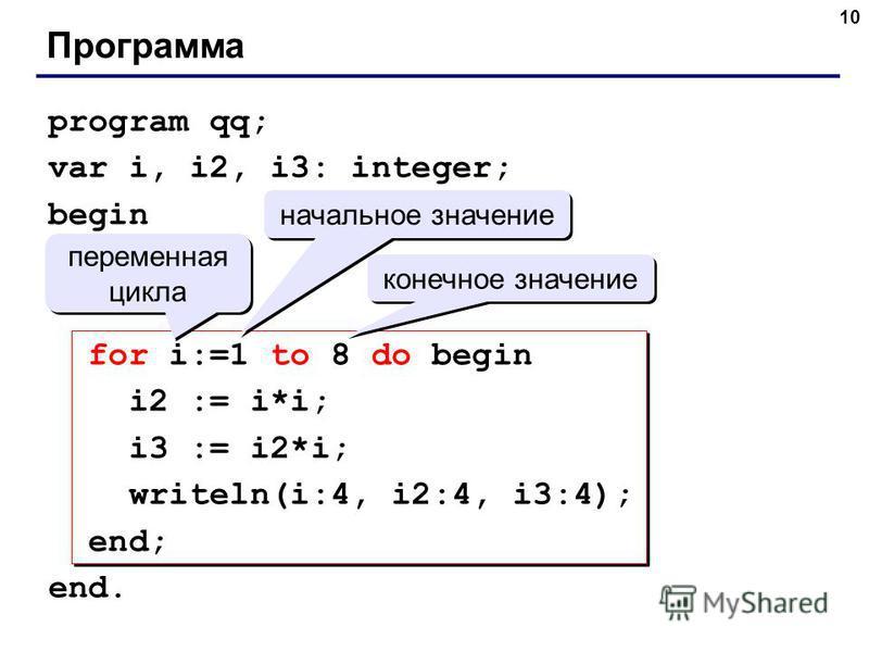 10 Программа program qq; var i, i2, i3: integer; begin for i:=1 to 8 do begin i2 := i*i; i3 := i2*i; writeln(i:4, i2:4, i3:4); end; end. переменная цикла переменная цикла начальное значение конечное значение