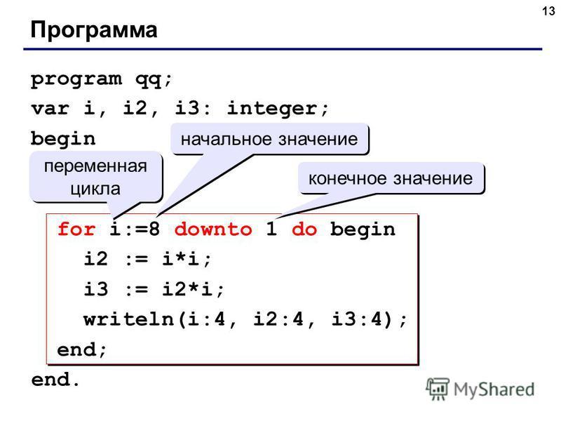 13 Программа program qq; var i, i2, i3: integer; begin for i:=8 downto 1 do begin i2 := i*i; i3 := i2*i; writeln(i:4, i2:4, i3:4); end; end. переменная цикла переменная цикла начальное значение конечное значение