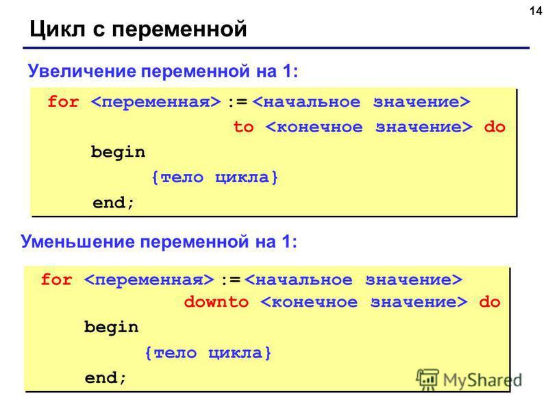 14 Цикл с переменной for := to do begin {тело цикла} end; for := to do begin {тело цикла} end; Увеличение переменной на 1: for := downto do begin {тело цикла} end; for := downto do begin {тело цикла} end; Уменьшение переменной на 1: