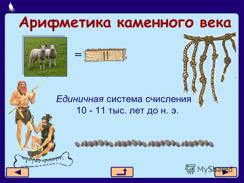 7 из 21 Арифметика каменного века Единичная система счисления 10 - 11 тыс. лет до н. э. =