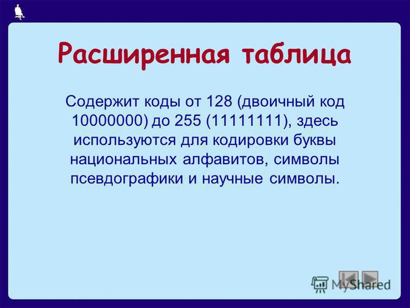 7 из 25 Расширенная таблица Содержит коды от 128 (двоичный код 10000000) до 255 (11111111), здесь используются для кодировки буквы национальных алфавитов, символы псевдографики и научные символы.