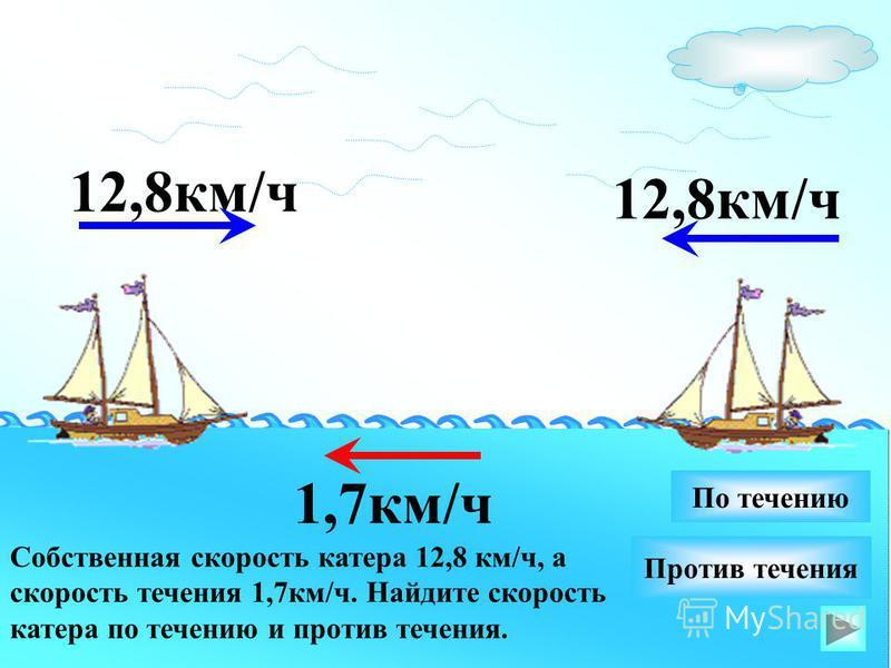 12,8 км/ч Собственная скорость катера 12,8 км/ч, а скорость течения 1,7 км/ч. Найдите скорость катера по течению и против течения. 12,8 км/ч Против течения По течению 1,7 км/ч