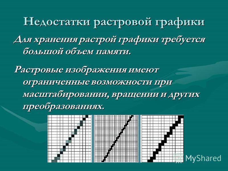 Недостатки растровой графики Для хранения растрой графики требуется большой объем памяти. Растровые изображения имеют ограниченные возможности при масштабировании, вращении и других преобразованиях.