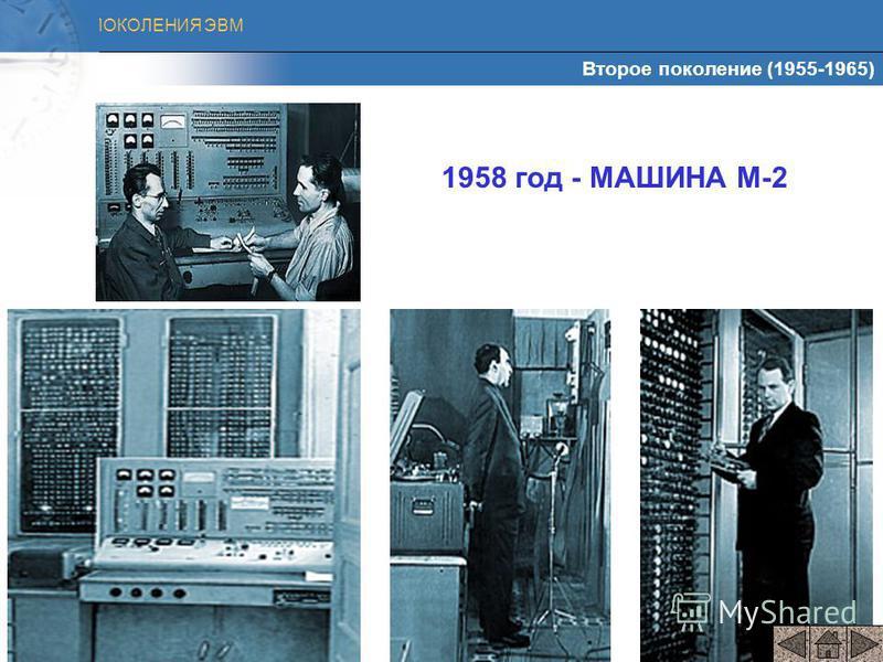 ПОКОЛЕНИЯ ЭВМ Первая ЭВМ на транзисторах. В 1955 году создана первая ЭВМ на транзисторах – TRADIC. Это компьютер фирмы Bell Telephone Laboratories.