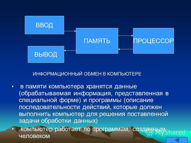 в памяти компьютера хранятся данные (обрабатываемая информация, представленная в специальной форме) и программы (описание последовательности действий, которые должен выполнить компьютер для решения поставленной задачи обработки данных) компьютер рабо
