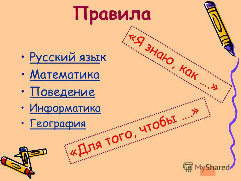 Правила Русский язык Русский язы Математика Поведение Информатика География «Я знаю, как ….» «Для того, чтобы ….»