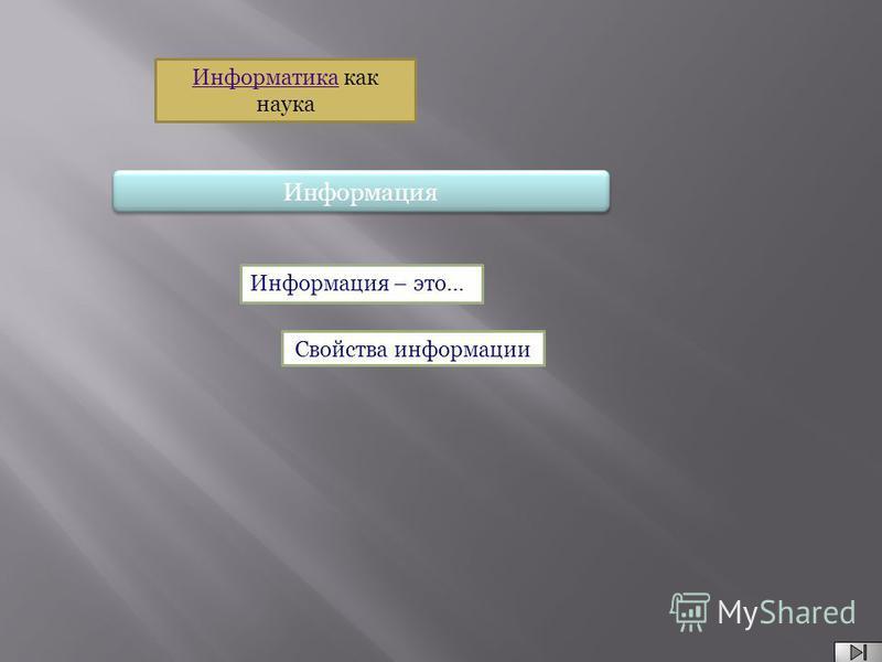 Свойства информации Информатика как наука Информация – это… Информация