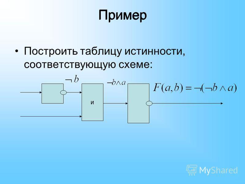 Пример Построить таблицу истинности, соответствующую схеме: Пример и
