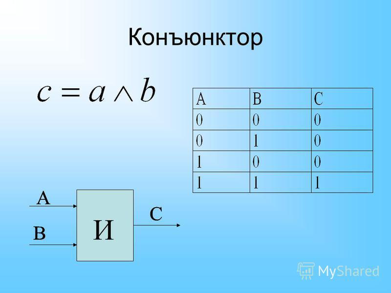 Конъюнктор И А В С И А В С И А В С