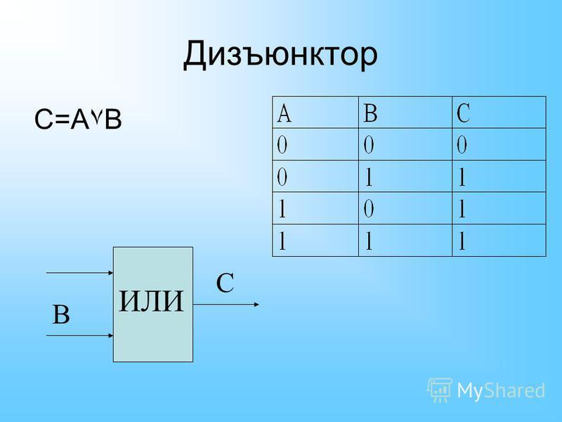 Дизъюнктор C=A۷B ИЛИ В С