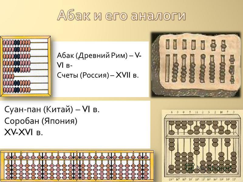 Абак ( Древний Рим ) – V- VI в - Счеты ( Россия ) – XVII в. Суан - пан ( Китай ) – VI в. Соробан ( Япония ) XV-XVI в.