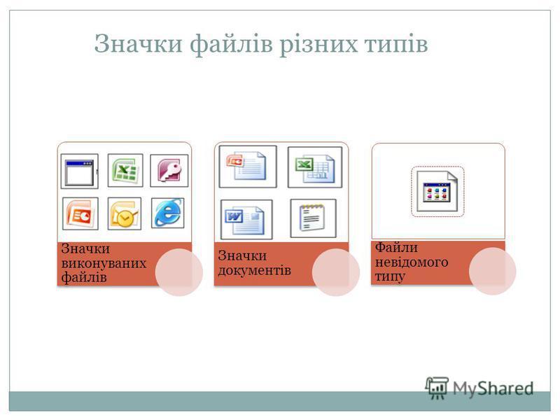 Значки файлів різних типів Значки виконуваних файлів Значки документів Файли невідомого типу