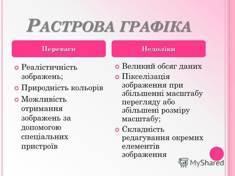 Х АРАКТЕРИСТИКА КОМП ЮТЕРНОЇ ГРАФІКИ
