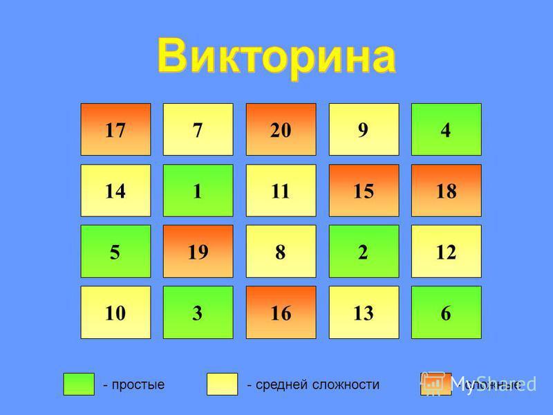 1772094 141111518 5198212 10316136 - простые- средней сложности- сложные
